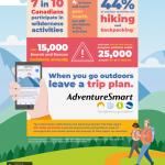AdventureSmart Trip Planning App released